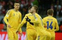 Украина поднялась на три строчки в рейтинге ФИФА