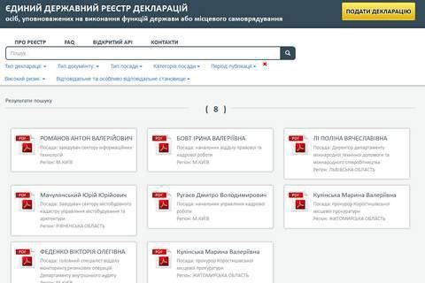 Реестр е-деклараций закрыли
