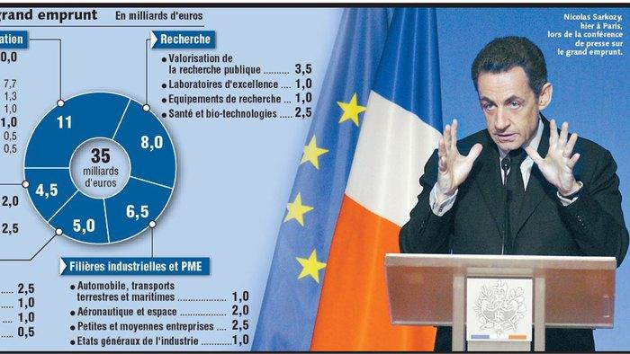 Президент Франции Николя Саркози анонсировал 'Большой национальный заем' для запуска программы'Инвестициивбудущее', 2009 г.