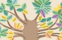 Учені з'ясували батьківщину індоєвропейських мов