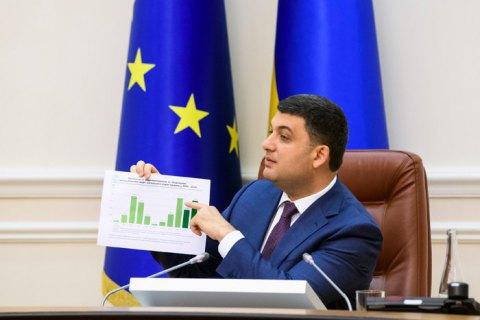 Борги України з 2005-го по 2013 рік становлять десятки мільярдів доларів, - Гройсман