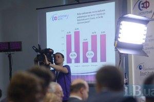 Понад 70% українців у новому році покладаються тільки на себе, - опитування
