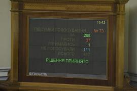 Как депутаты второй раз принимали Налоговый кодекс