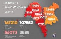 Через ковід у Києві померло ще 40 осіб
