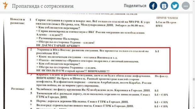 План выпуска новостей на телеканале ВЕСТИ