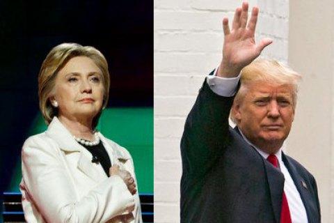 Клінтон випередила Трампа майже на 3 млн голосів