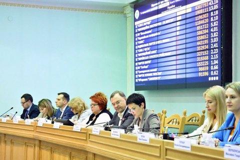 Комітет Ради рекомендував достроково припинити роботу всіх членів ЦВК