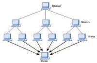 Суд в Германии признал DDoS-атаки уголовным преступлением