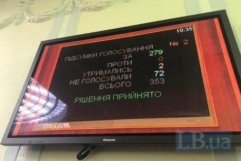 Рада приняла законопроект о следственных комиссиях с процедурой импичмента