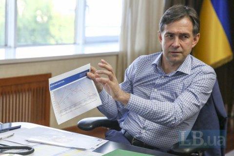 """""""About 5.6 million Ukrainians are not on the tax map of Ukraine,"""" - Lyubchenko"""