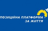 Партія «Опозиційна платформа – За Життя». Список кандидатів у депутати