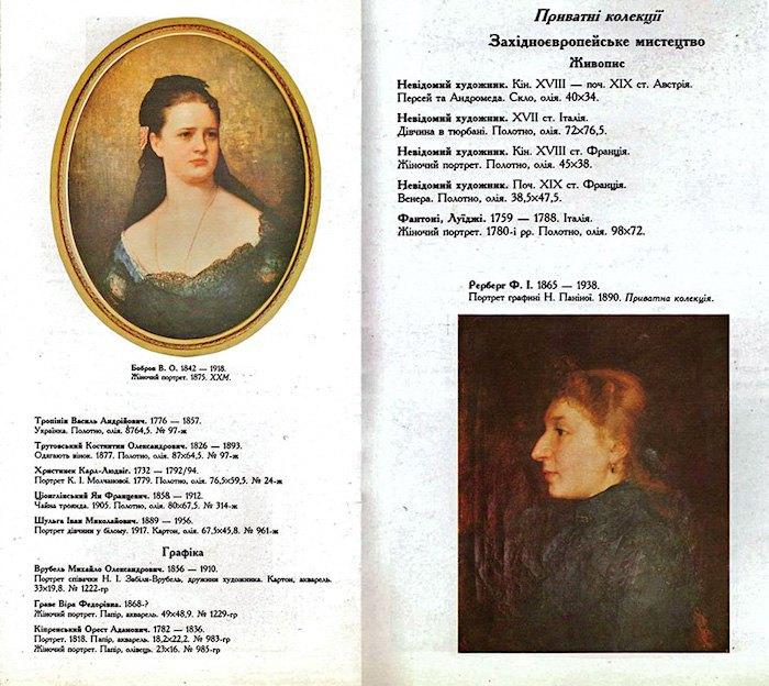Подлинный каталог Харьковского художественного музея 1998 года