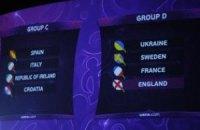 Жеребьевка Евро-2012. Результаты