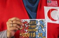 Кількість інфікованих коронавірусом у світі перевищила 145 000