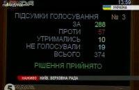 Як парламент голосував за «особливий Донбас»