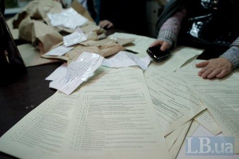 В Ровенской области избиратели порвали бюллетени и бросили их в лицо членам избиркома
