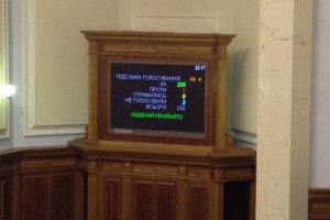 Депутатів-сумісників не змогли позбавити мандатів