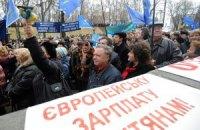 Социальность украинского государства