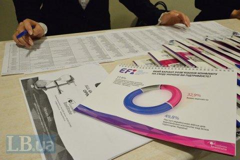 Регистрация и аккредитация на VI Национальный Экспертный Форум Института Горшенина