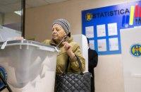 Конституційний суд Молдови зобов'язав президента розпустити парламент