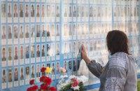 Україна вшановує пам'ять захисників, які загинули у боротьбі за незалежність
