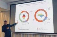 """""""Укрэнерго"""" определило потребность высокоманевренной генерации в 2,5 ГВт"""