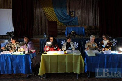 Окружні виборчі комісії донабрали близько 60 тис. членів ДВК