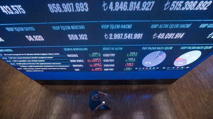 Фондовая биржа «Борса Стамбул», Турция, 10 августа 2018