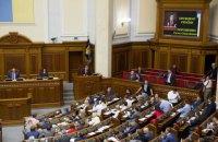 В июне все заседания Рады посетили 164 нардепа из 423, - КИУ