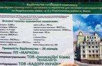 Проект будівництва готелю на Андріївському узвозі винесуть на містобудівну раду
