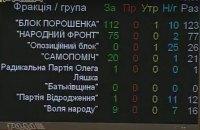 Рада приняла закон о содействии трудоустройству участников АТО