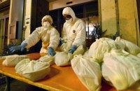 Число жертв COVID-19 у світі перевищило 300 тисяч