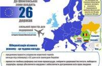Украина может получить безвизовый режим с ЕС в мае