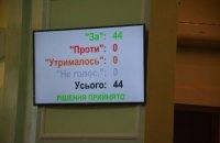 """Хмельницька облрада виступила проти реалізації """"формули Штайнмаєра"""""""