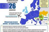 Україна може отримати безвізовий режим з ЄС у травні