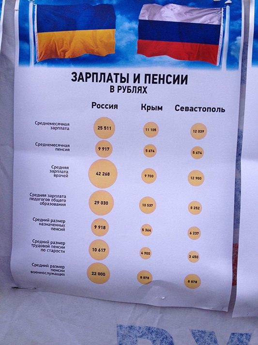Листовка из Севастополя, февраль-март 2014 года