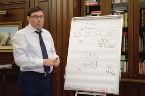 Луценко: к ответственности готов, но после НАБУ