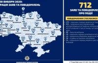 Поліція за добу відкрила сім проваджень щодо порушень виборчого процесу