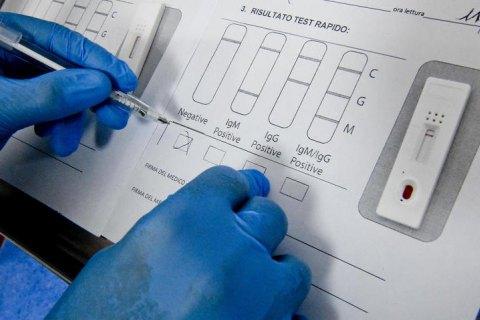 За добу виявили 4 288 нових випадків ковіду, одужало на понад пів тисячі людей більше