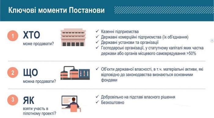 Руководство разрешило реализацию госактивов через ProZorro