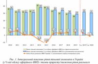 В Кабмине назвали уровень теневой экономики Украины