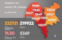 У Києві від коронавірусу померло вже понад 5 300 осіб
