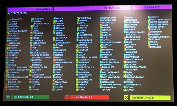 Voting results for the Crimea resolution in the UN on screen