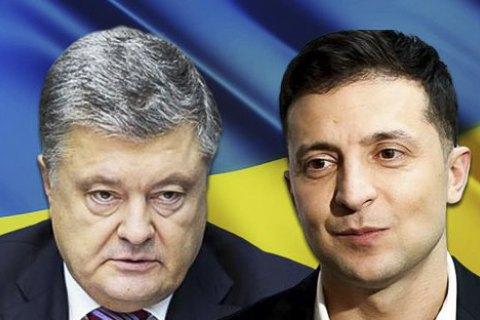 Gap between Poroshenko, Zelenskyy shrinking – poll