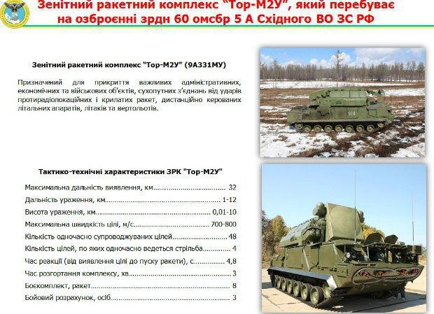 Tor-M2U air defence missile system