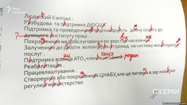 Так выглядел бы текст презентации Алексея Савченко после проверки учителем.