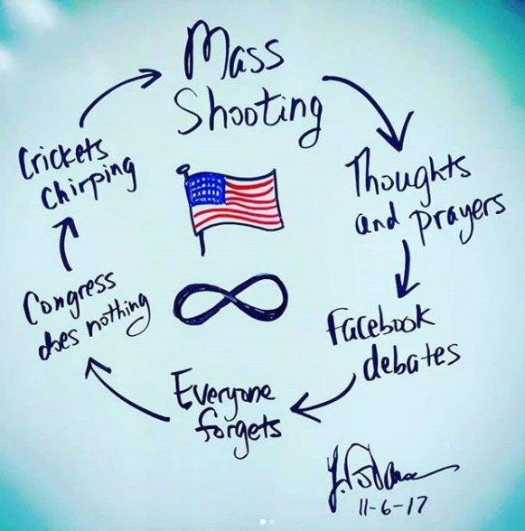 Плакат об эффективности резонанса в решении вопроса с лояльным отношением к оружию в США