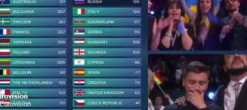Организаторы Евровидения очень довольны драматичным финалом