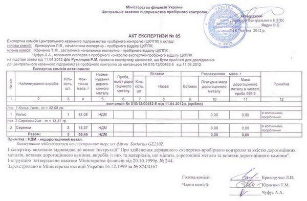 Скан акта экспертизы, который Андрей Кожемякин представляет как акт оценки украшений его супруги